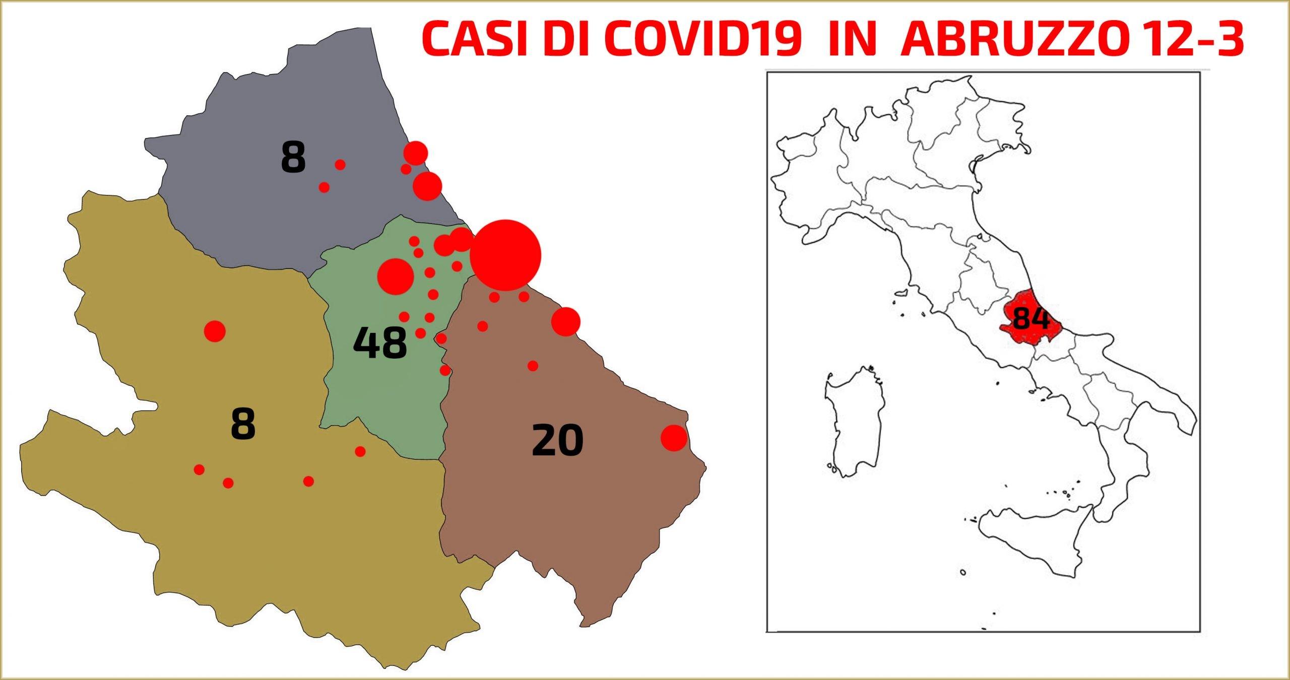 Cartina Della Regione Abruzzo.Coronavirus La Mappa Aggiornata Dei Contagi In Abruzzo Crescono I Casi Nel Pescarese Abruzzolive